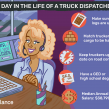 A Detailed Guide on How to Dispatch Trucks from Home